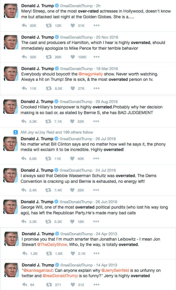 "Tweets in which Donald Trump says someone or something is ""overrated."" Image via Twitter"